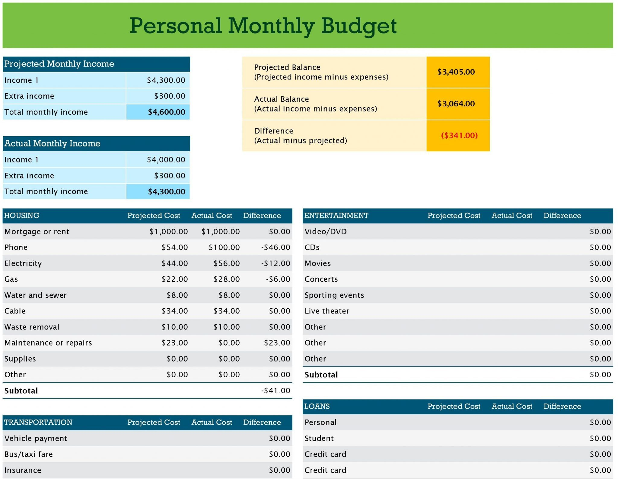 Personal Household Budget Template