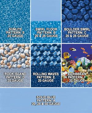 28 ft Round Pool Overlap Liners | Pools | Above ground pool ...
