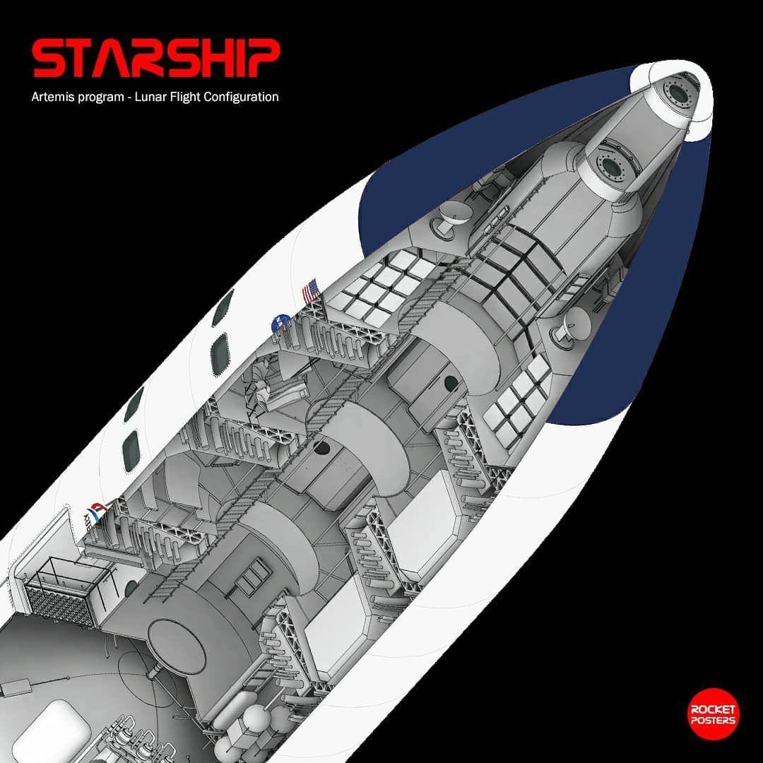 Cutaway diagram of SpaceX Lunar Starship | Spacex, Starship, Spacex starshipPinterest
