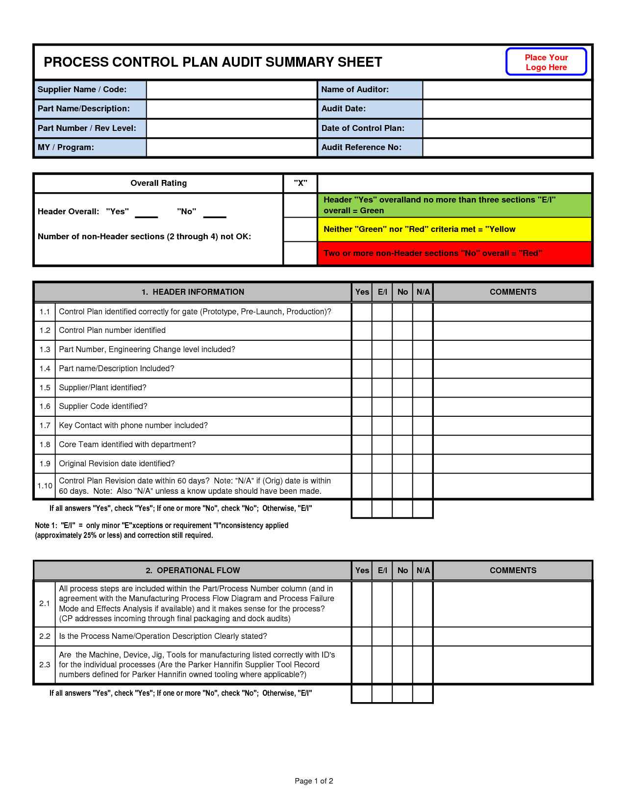 Awesome Process Control Plan Audit Summary Sheet Template With Logo Place And Rating Also Header Information