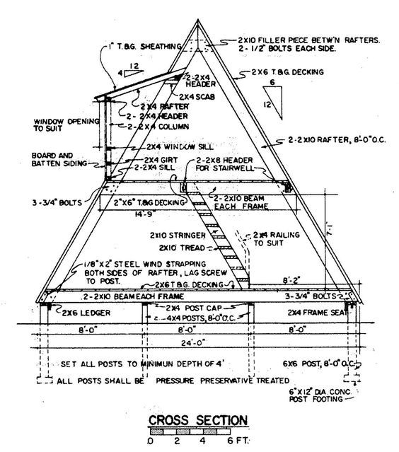 cross section of a a frame cabin home building layouts pinterest Steel Beam Section Drawing cross section of a a frame cabin