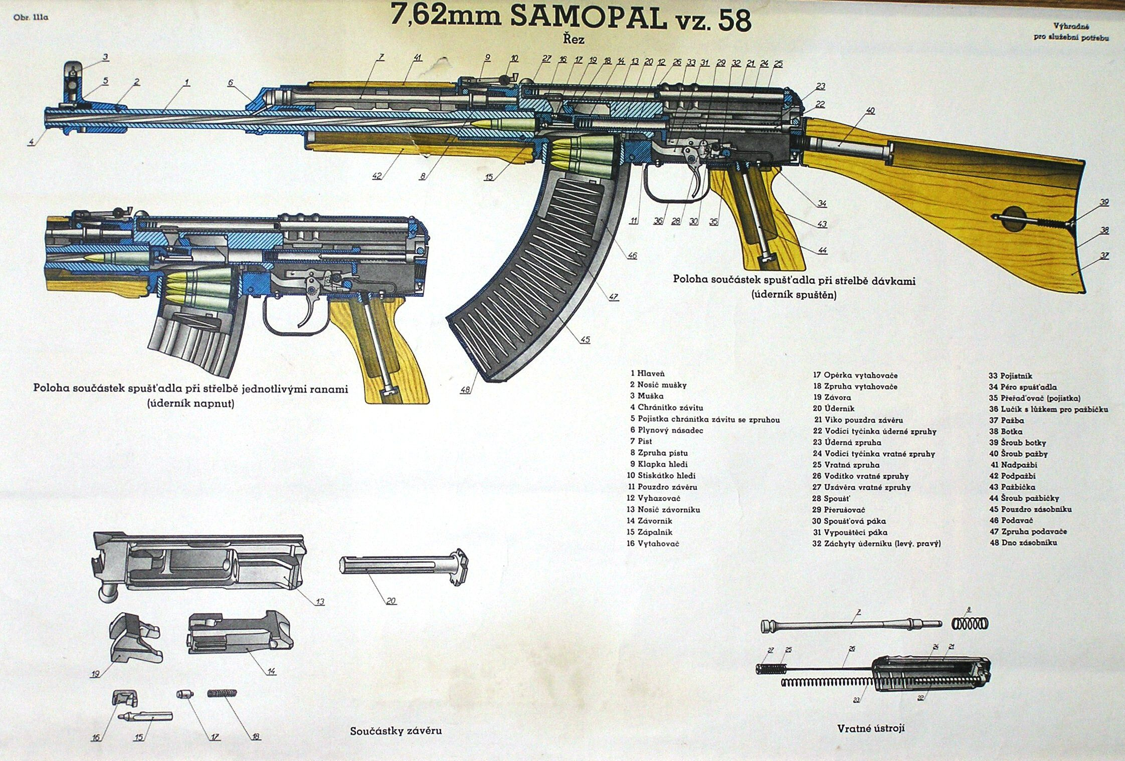 Infothread vz 58cz 858 pinterest guns weapons and battle rifle infothread pooptronica Images
