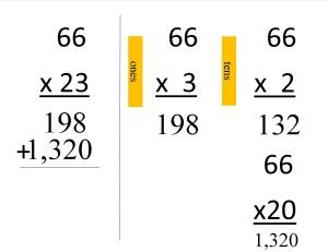 What Does the Zero Mean in Multi-Digit Multiplication
