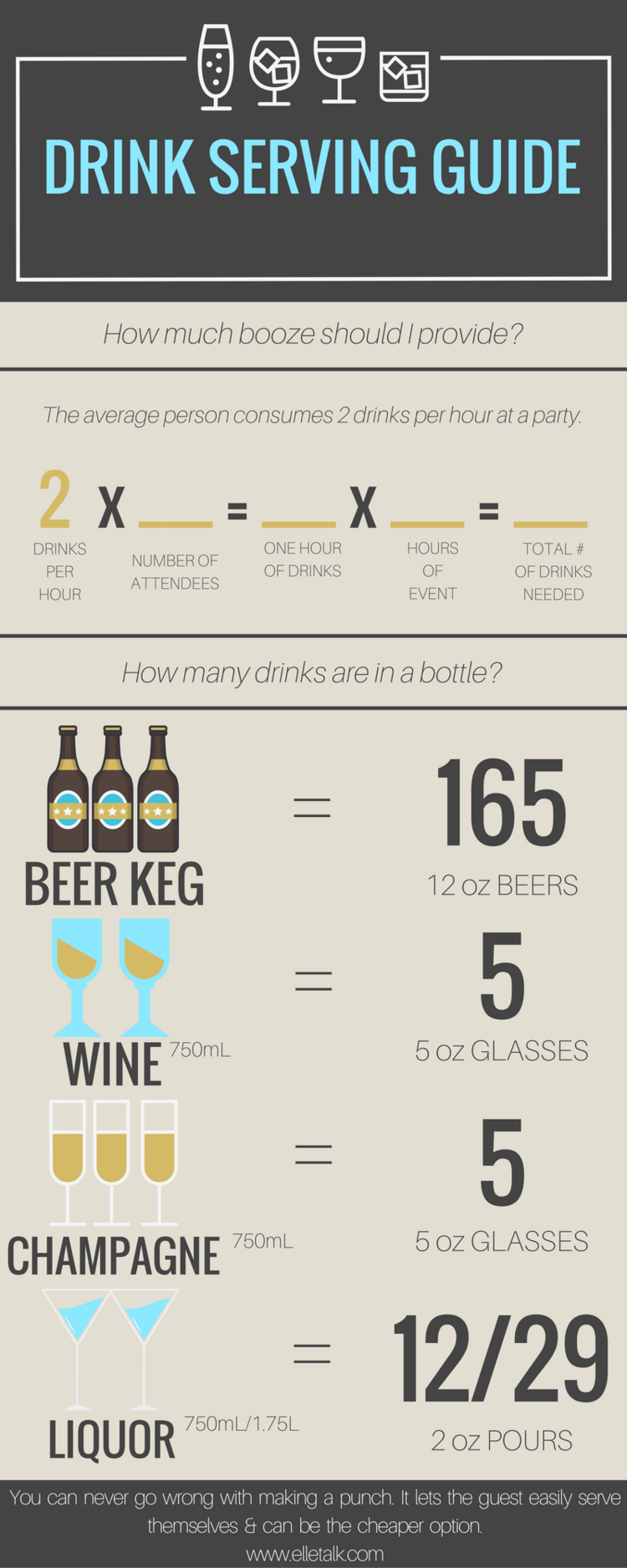 An Infographic For How Much Alcohol You Need A Wedding Party Or Dinner