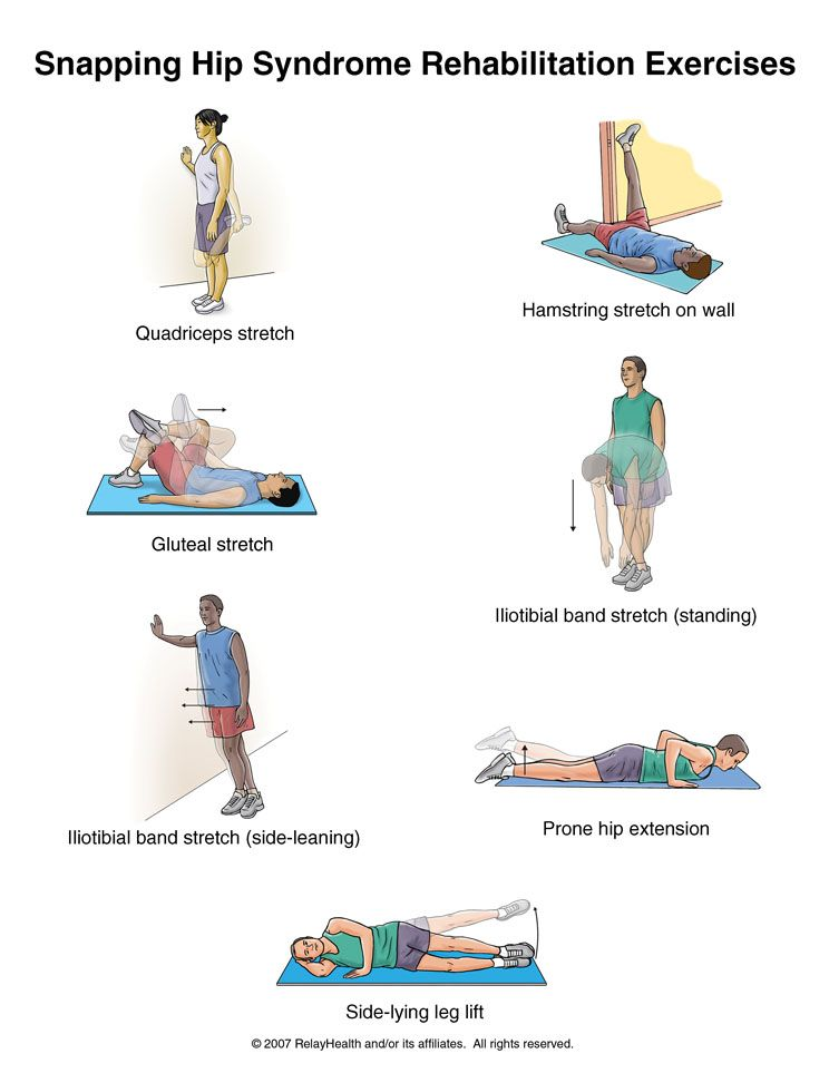 Voorkeur Stretches for Snapping Hip Syndrome - Health & Wellness  PA43