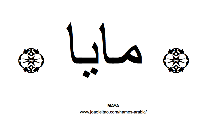 How to write in Arabic