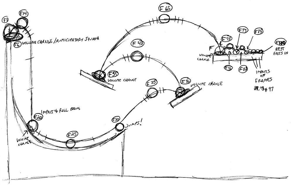 ballObstaclesPlanning.jpg (993×633)