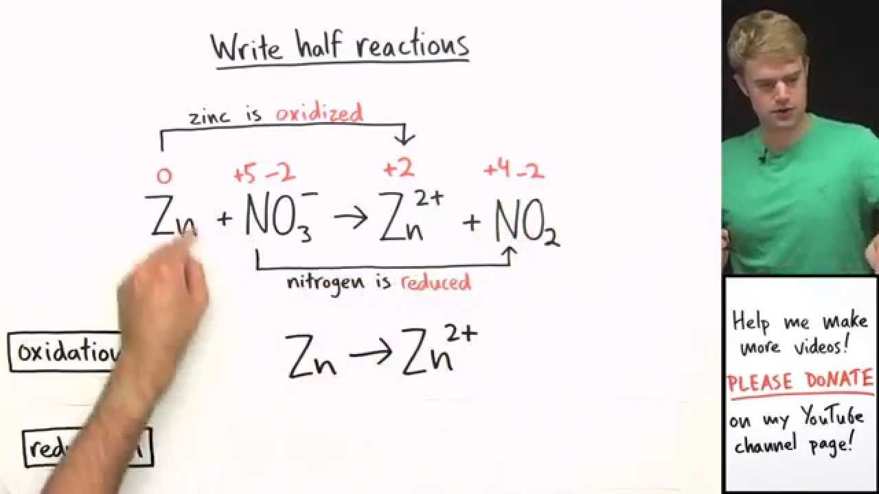 How To Balance Redox Equations In Basic Solution College Chemistry Equations Redox Reactions