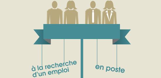 infographie  les chiffres cl u00e9s du recrutement social en france