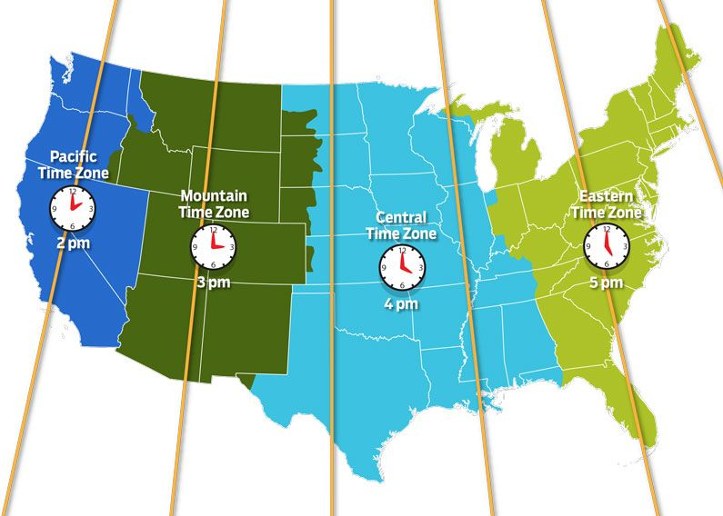 A time zone is one of 24 regions of Earth where the same standard