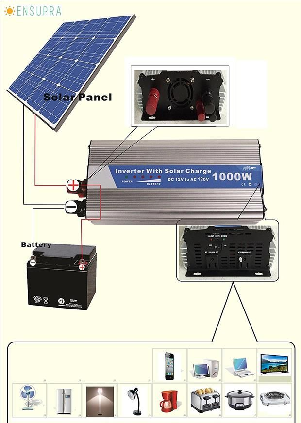 Solar Power Generator 1000 Watts Ac Output Powered By 100 Watt Solar P Www Pluggedsolar Com 12v Solar Panel Solar Heating Solar Inverter