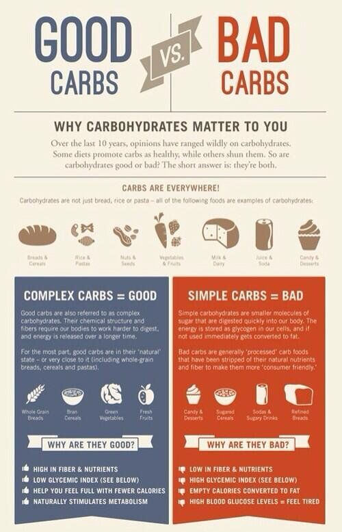 Lower carb diet for weight loss photo 1