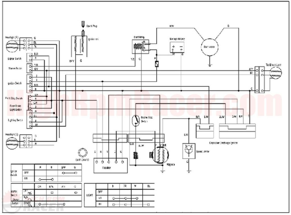 Throughout Wiring Diagram For Chinese 110 Atv 1024x757 At