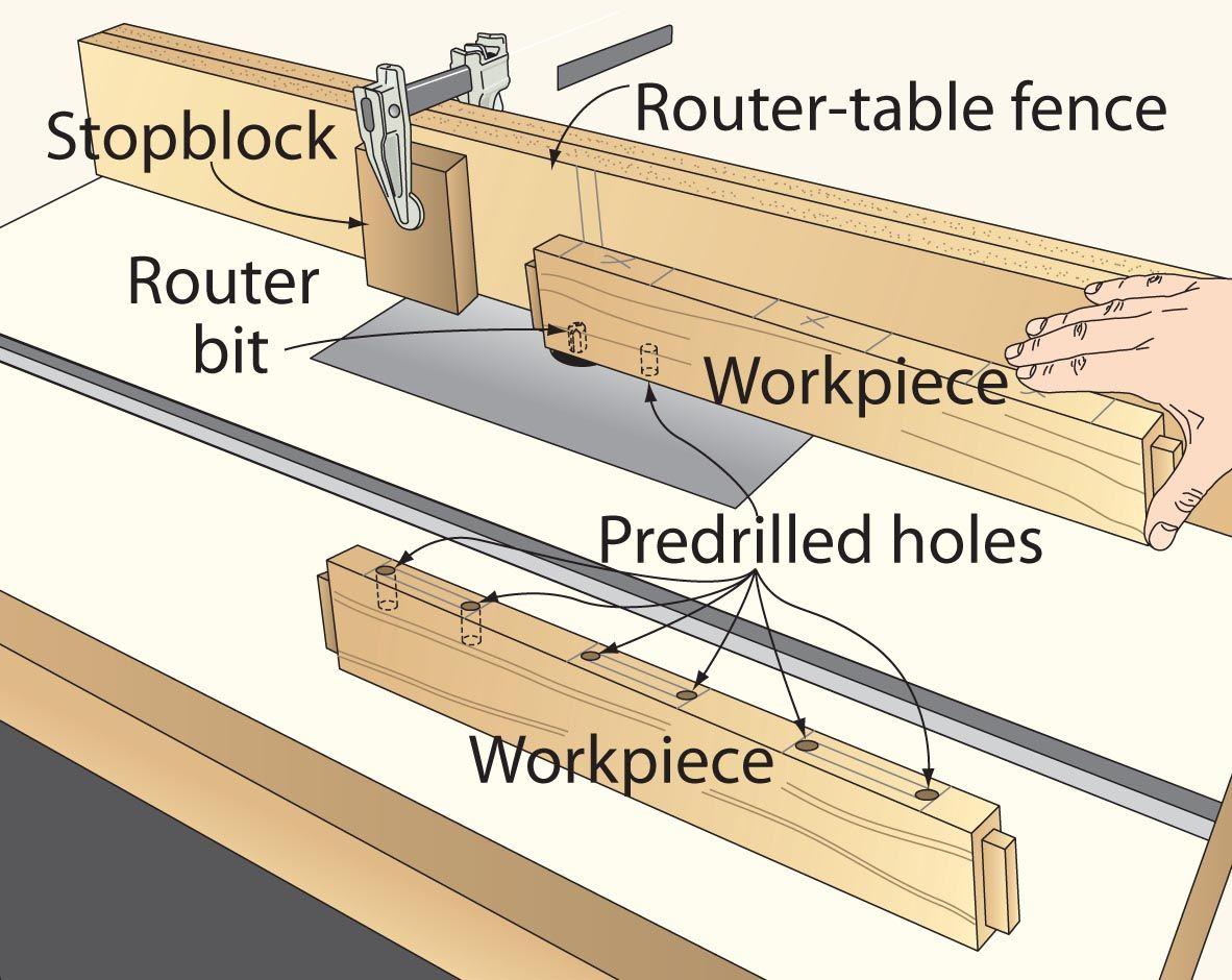 I like to cut mortises and stopped grooves using the router table i like to cut mortises and stopped grooves using the router table heres my method for skipping the hassle of a time consuming trial and error setup greentooth Image collections