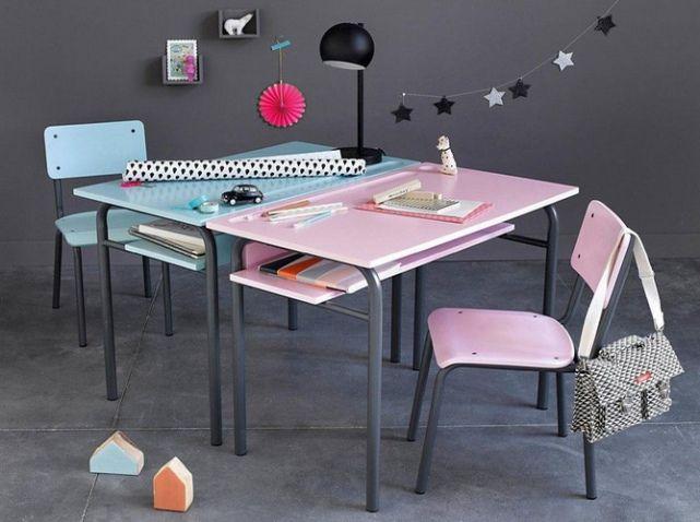 Enfants : à chaque âge son bureau ! chambre enfant pinterest