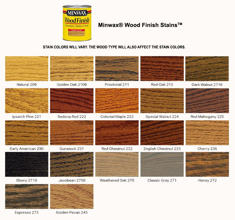 Provincial For Deck Stain Color Chart Wood Screen Doors