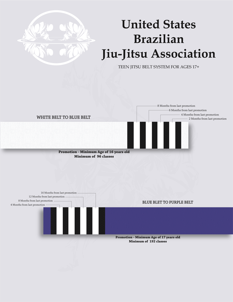 5f2f00c0a997568273d112c8d92ce7c3 - How Many Years To Get Blue Belt In Bjj