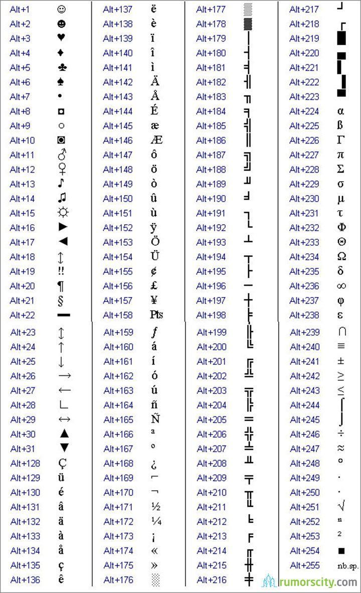 Best 25 keyboard symbols ideas on pinterest computer help best 25 keyboard symbols ideas on pinterest computer help 720x1182 jpeg biocorpaavc Images