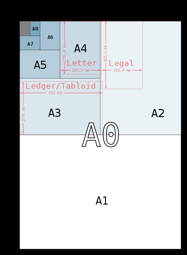 Formato De Papel Wikipedia La Enciclopedia Libre Novedad