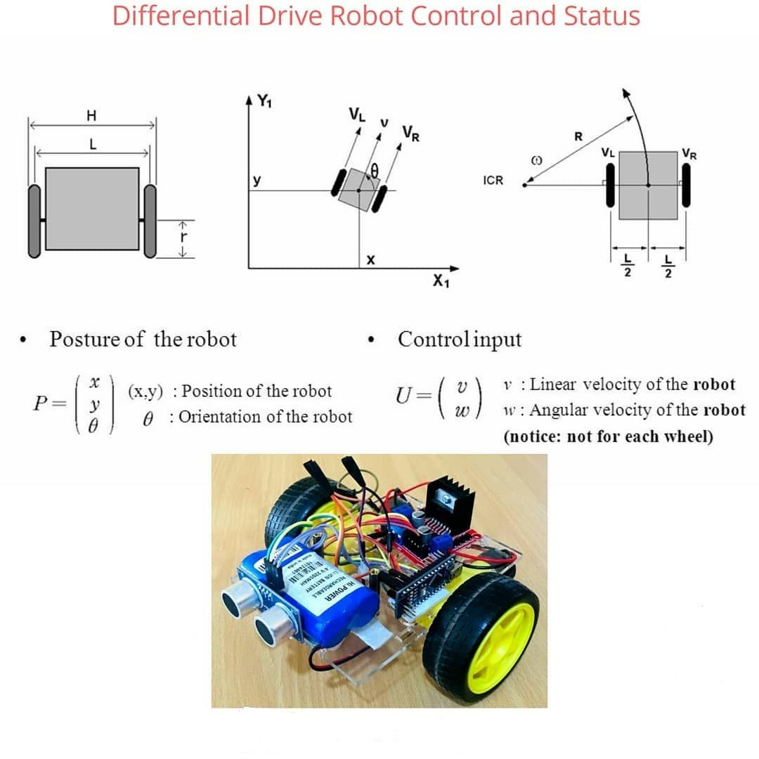 Differential Drive Robot Control And Status Electronics Projects The Art Of Electronics Microcontrollers
