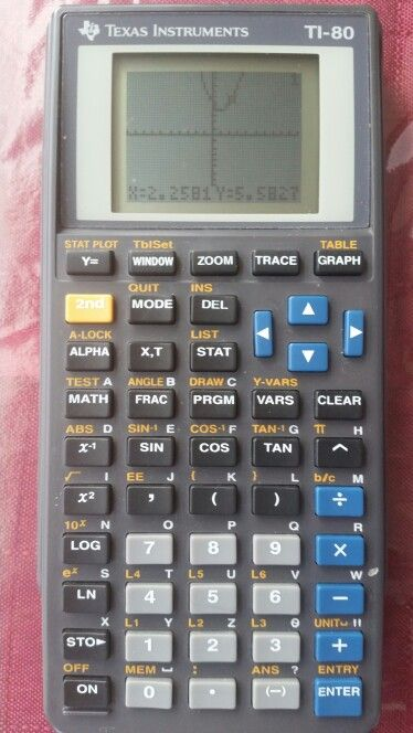 TI-80 graphing calculator TI Calculators Pinterest Calculator - financial calculator