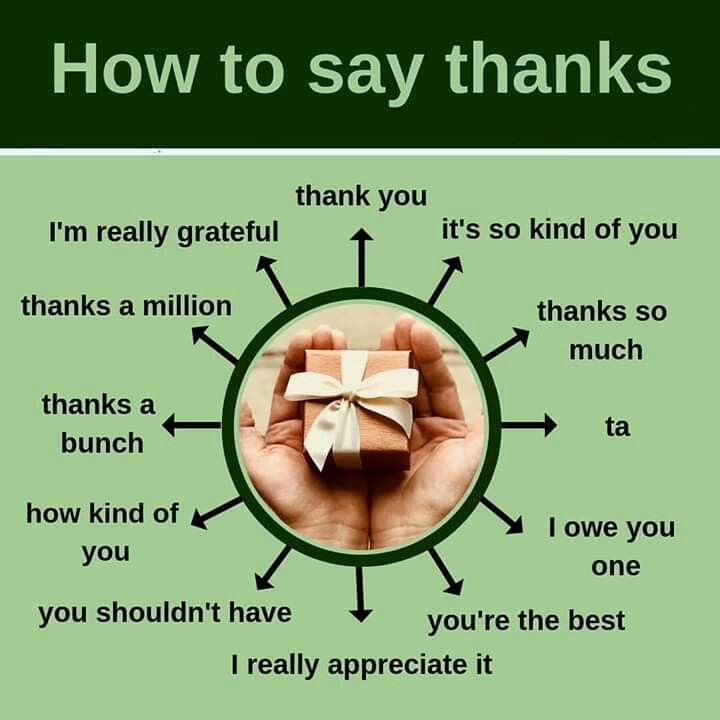 How to say thanks english language learning learn