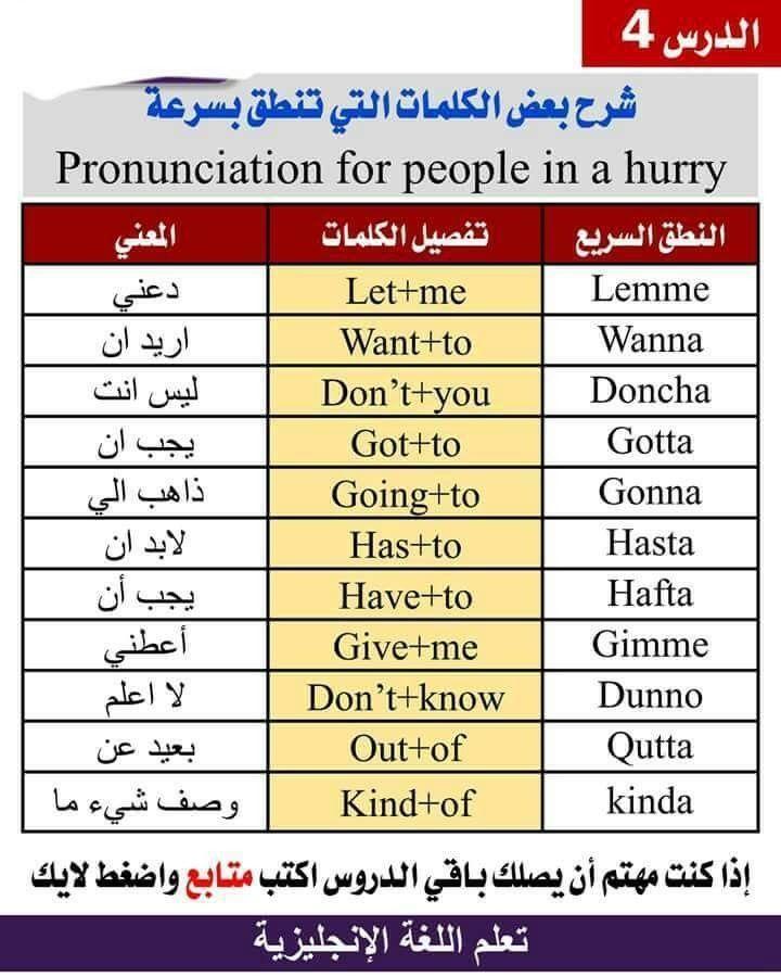 Learnarabic English Language Learning Grammar English Language Teaching English Language Learning