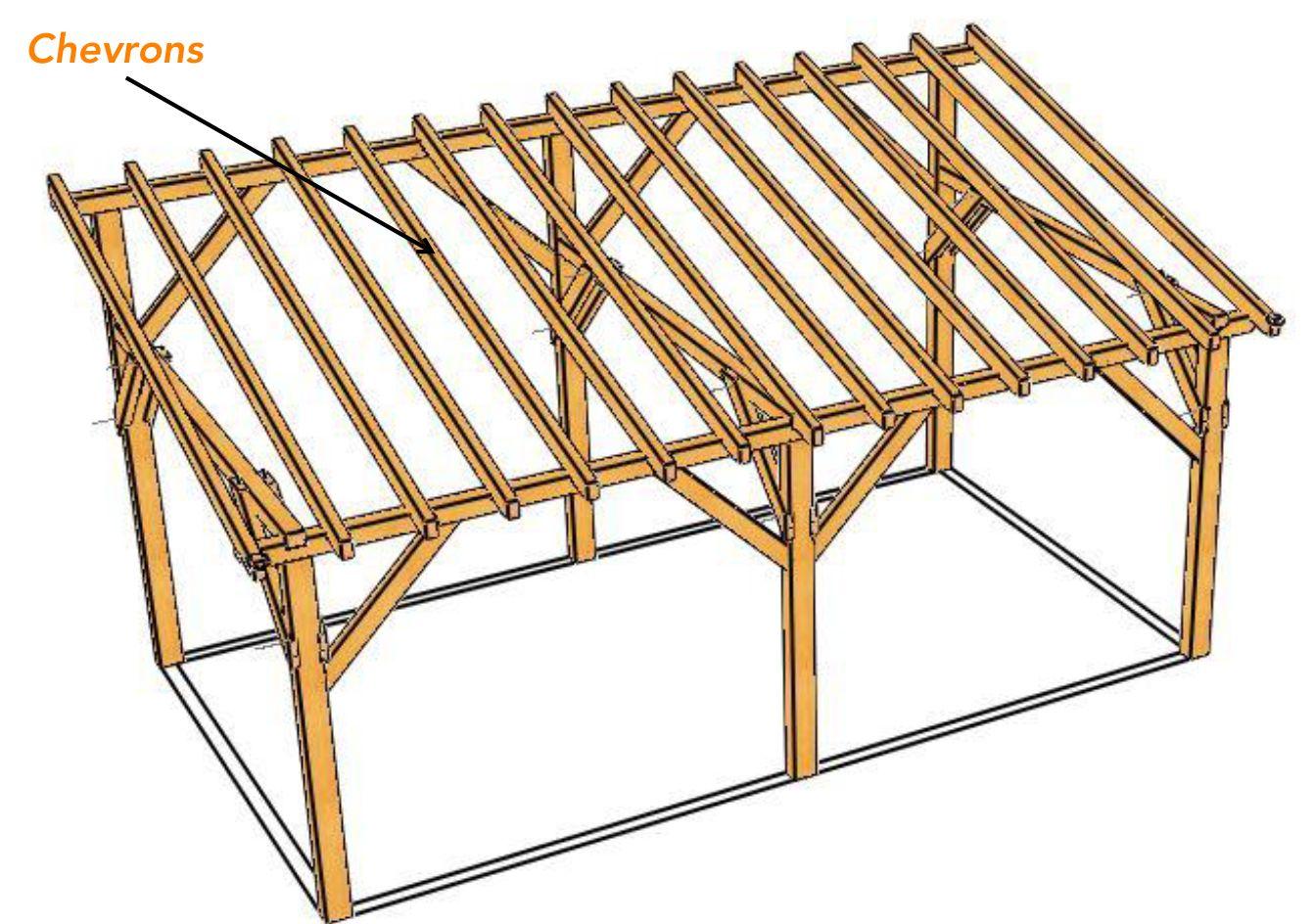 Charpente Pour Structure A 1 Pan Vente En Ligne D Abris En Bois En Kit Abri Bois Charpente Bois