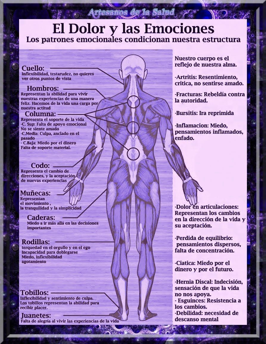 Pin En Healing Codes