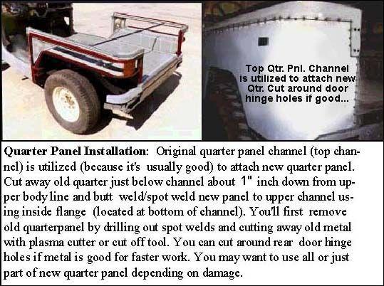 Ccot Quarter Panels Has Anyone Done Thread On This Quarter Panel Toyota Fj40 Fj40