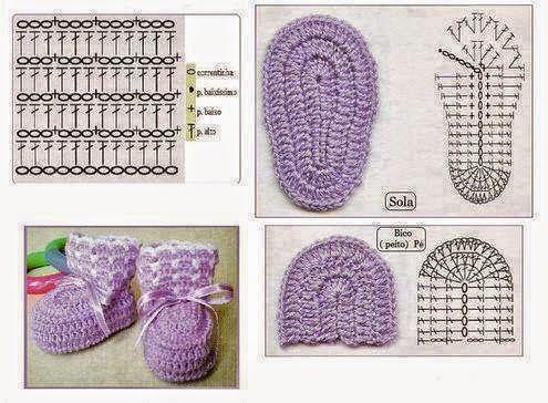 Patrones de botitas para bebe al crochet