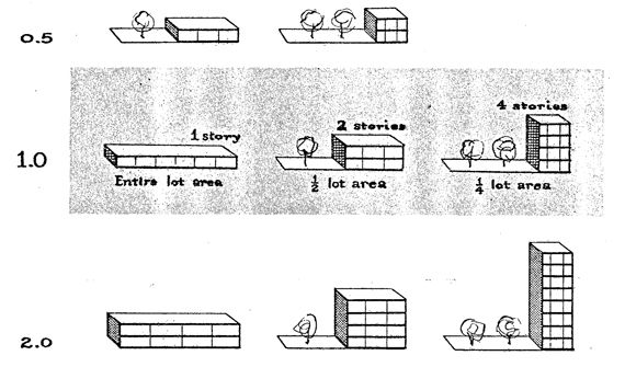 Structures Design Theory Urban Design How To Plan
