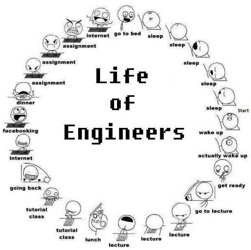 Homeowork Help: Power Of Mechanical Engineering. Are you