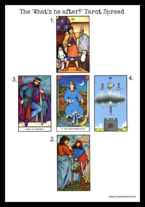 What Does Your Ex Want? - Tarot Spread