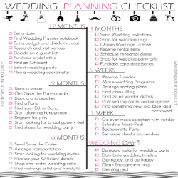 Free Printable Wedding Planning Checklist  Wedding Ideas