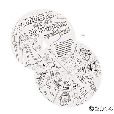 image about 10 Plagues Printable referred to as Pin upon Crafts