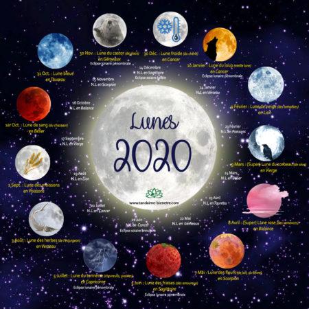Calendrier des pleines et nouvelles lunes de 2020 – Tand'Aime Bien
