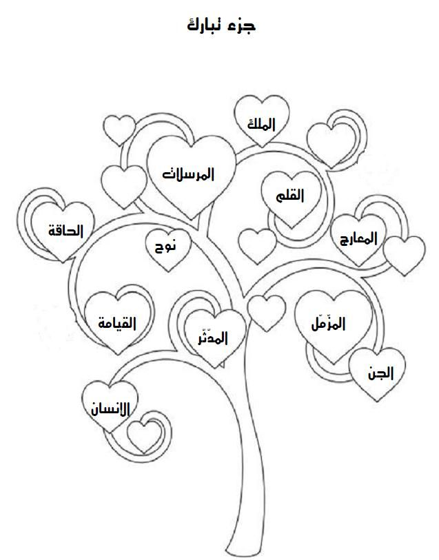Islam Coran Coran Enfant Apprendre L Arabe Education Religieuse