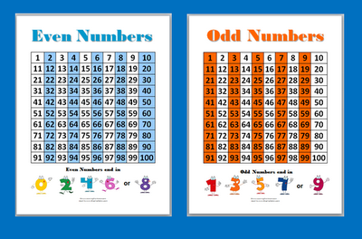 Odd And Even Number Charts