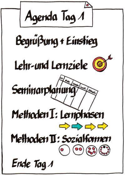 agenda methodium leitung fortbildungen pinterest visualisierung flipchart und flipchart. Black Bedroom Furniture Sets. Home Design Ideas