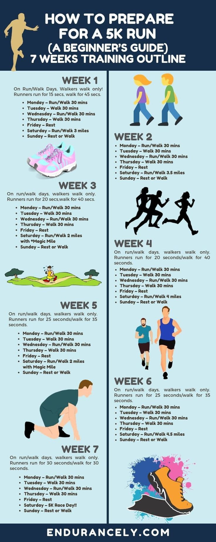 Photo of A beginners guide to preparing for a 5K run. See the 7-week outline to get ready…
