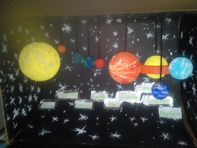 Make a Solar System Mobile | Activities | Solar system ...