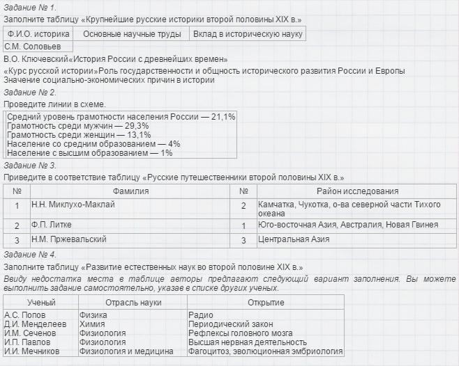 Готовые домашние задания по истории россии 7 класс a a данилова
