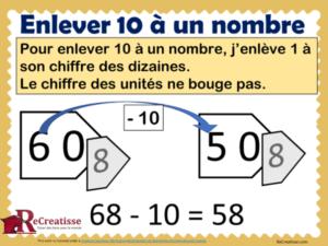 AFFICHAGE mathématiques | Mathématiques, Calcul mental ce1 et Exercices mathématiques