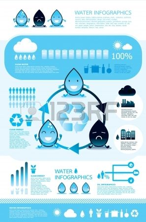 reverse osmosis infographic template #blue #water #ro #h2o, Presentation templates