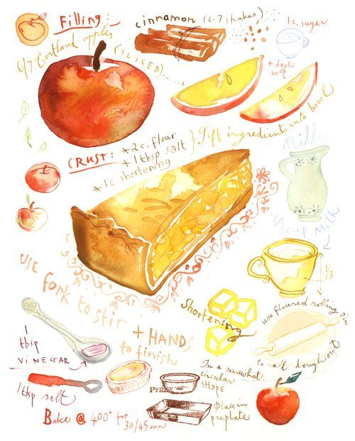 your pinterest likes pinterest food paintings forumfinder Gallery
