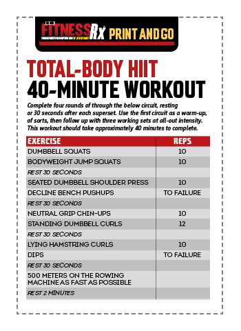 Total-Body HIIT Workout - Build Muscle and Burn Fat In Just 40 - powder burn rate chart