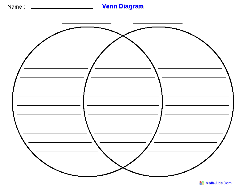 Beginning Of Year Activity Student Selfies  Venn Diagrams Venn