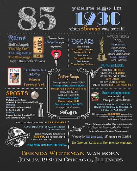 85th Birthday Print 1932 Events Amp Fun Facts 85th