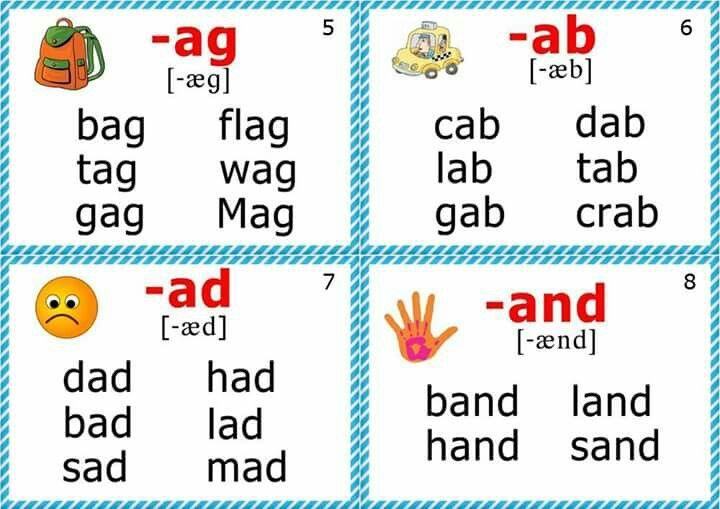 Pin von Ngọc Hồng auf pronunciation | Pinterest | Kind